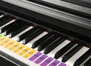 Pianostickers voor toetsenborden